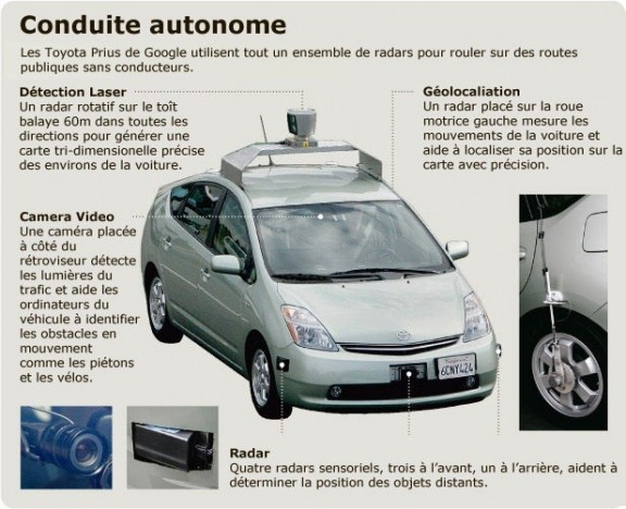 comment fonctionne la google car en image